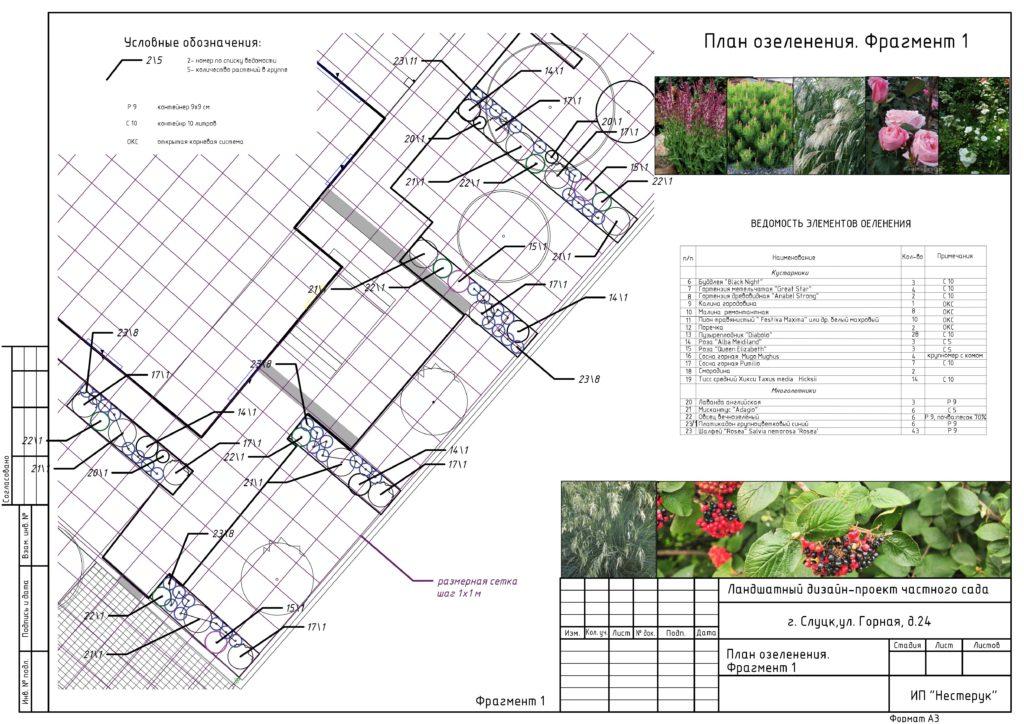 проект ландшафтного дизайна цена